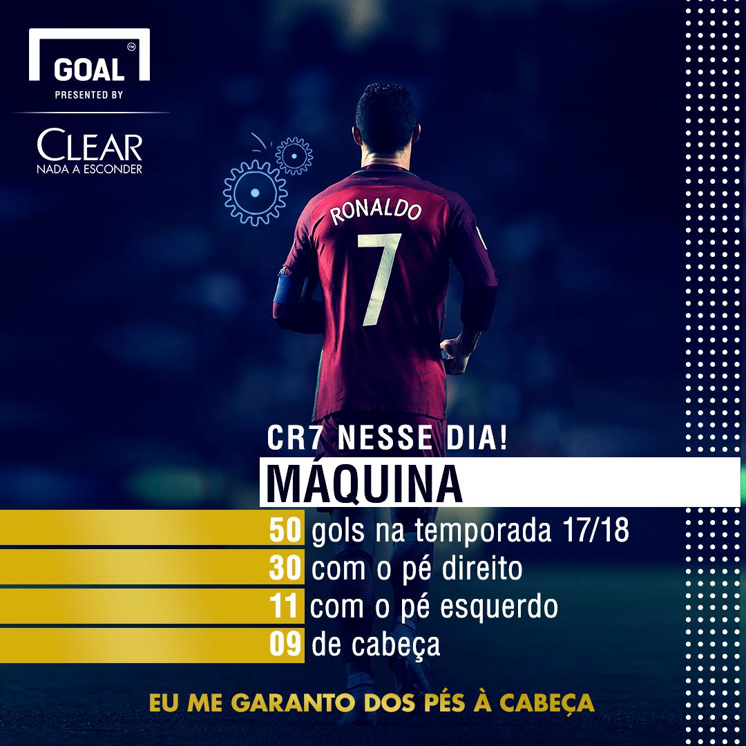 aprovado Cristiano Ronaldo | gfx goal | Clear