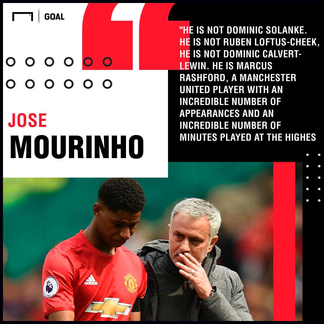 Marcus Rashford Jose Mourinho Man United PS