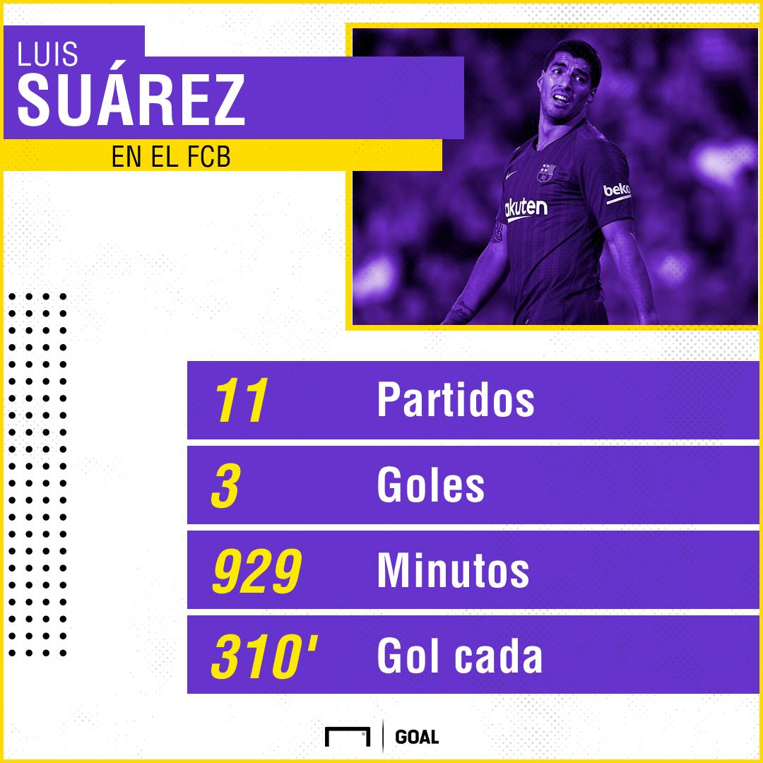 LUIS SUAREZ FCB
