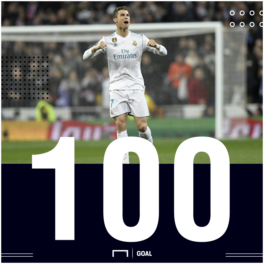Cristiano Ronaldo Real Madrid 100