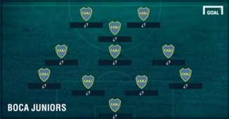 PS Boca Juniors inferiores