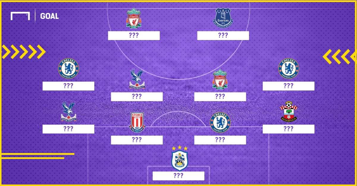 Premier League WTOTW