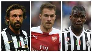 Juventus free agents