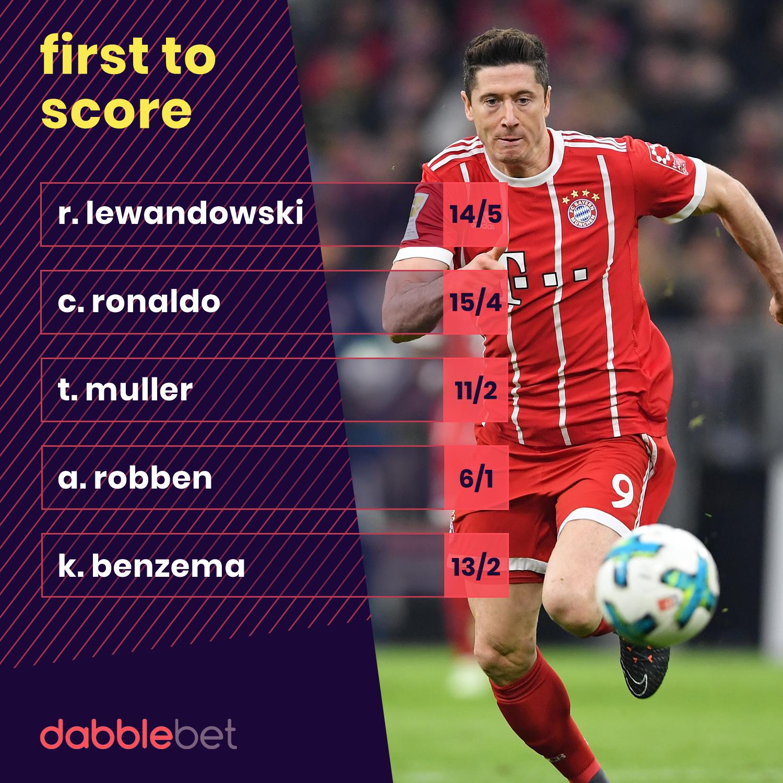Bayern Real Madrid goalscorers graphic