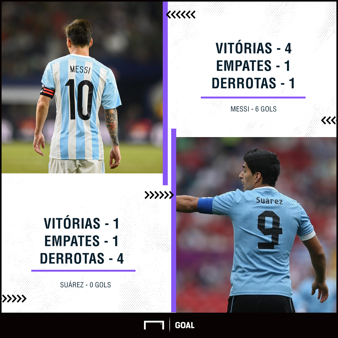 GFX_Messi Suarez