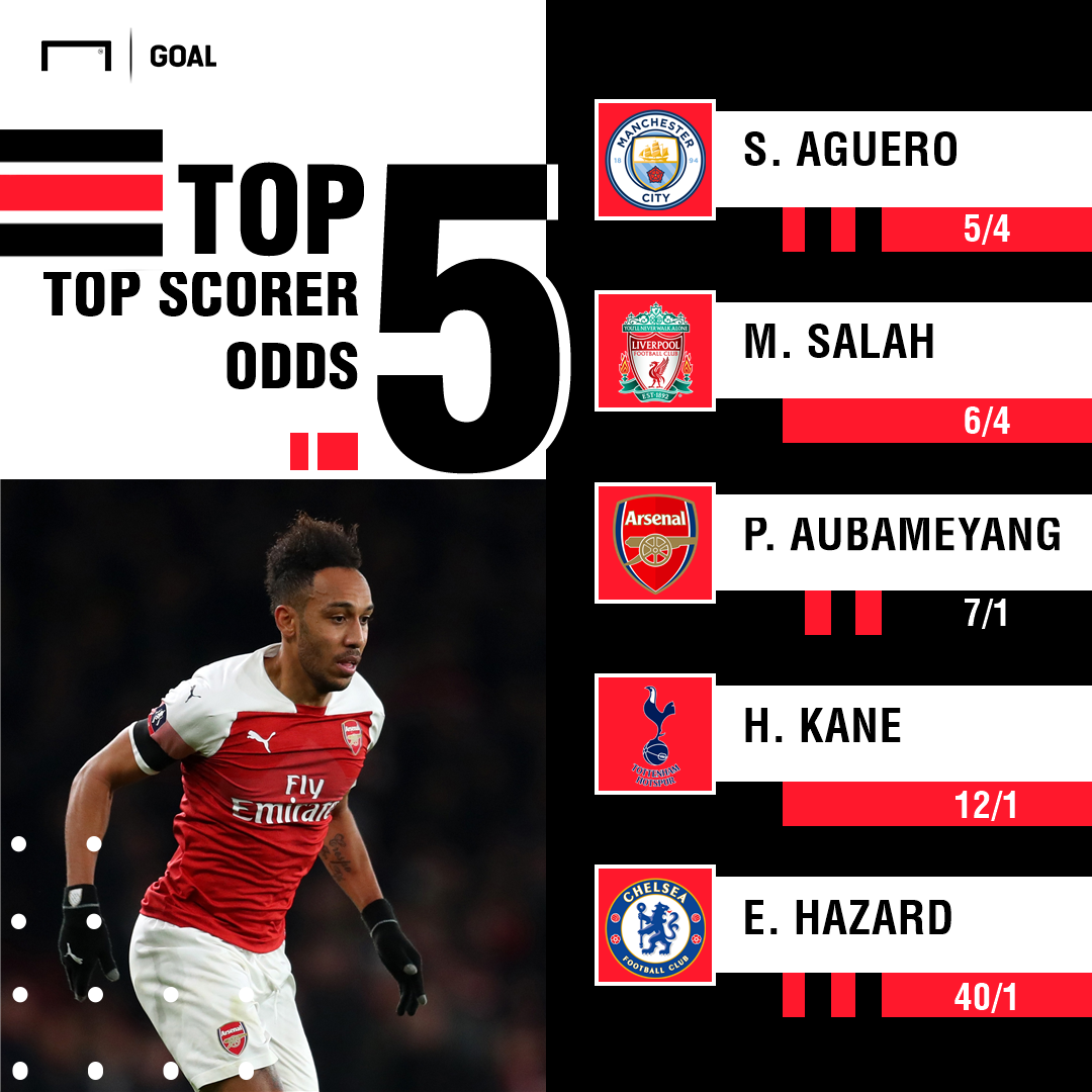 Premier League Top Scorer odds graphic