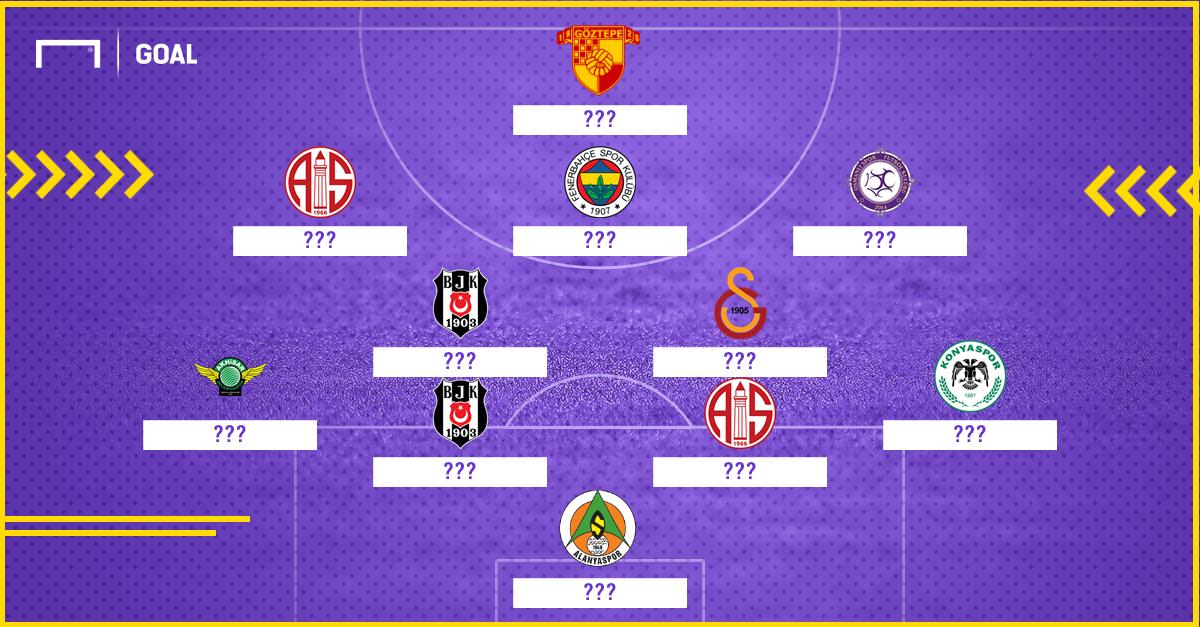 Süper Lig'de 3. haftanın en iyi 11'i