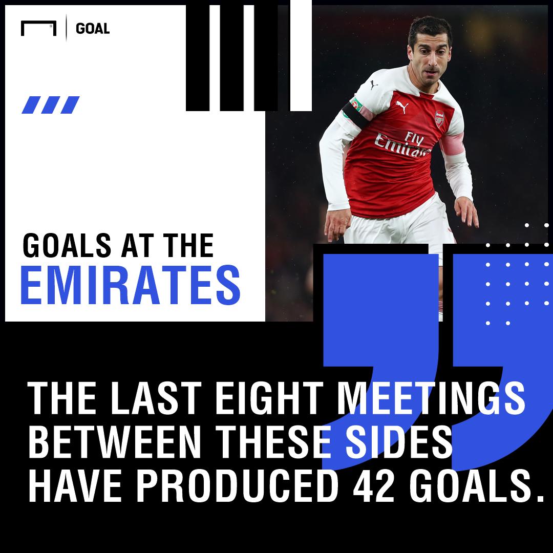 Arsenal Liverpool graphic