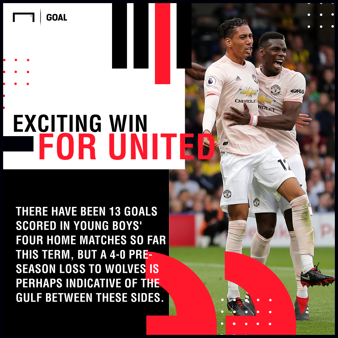 Young Boys Man United graphic