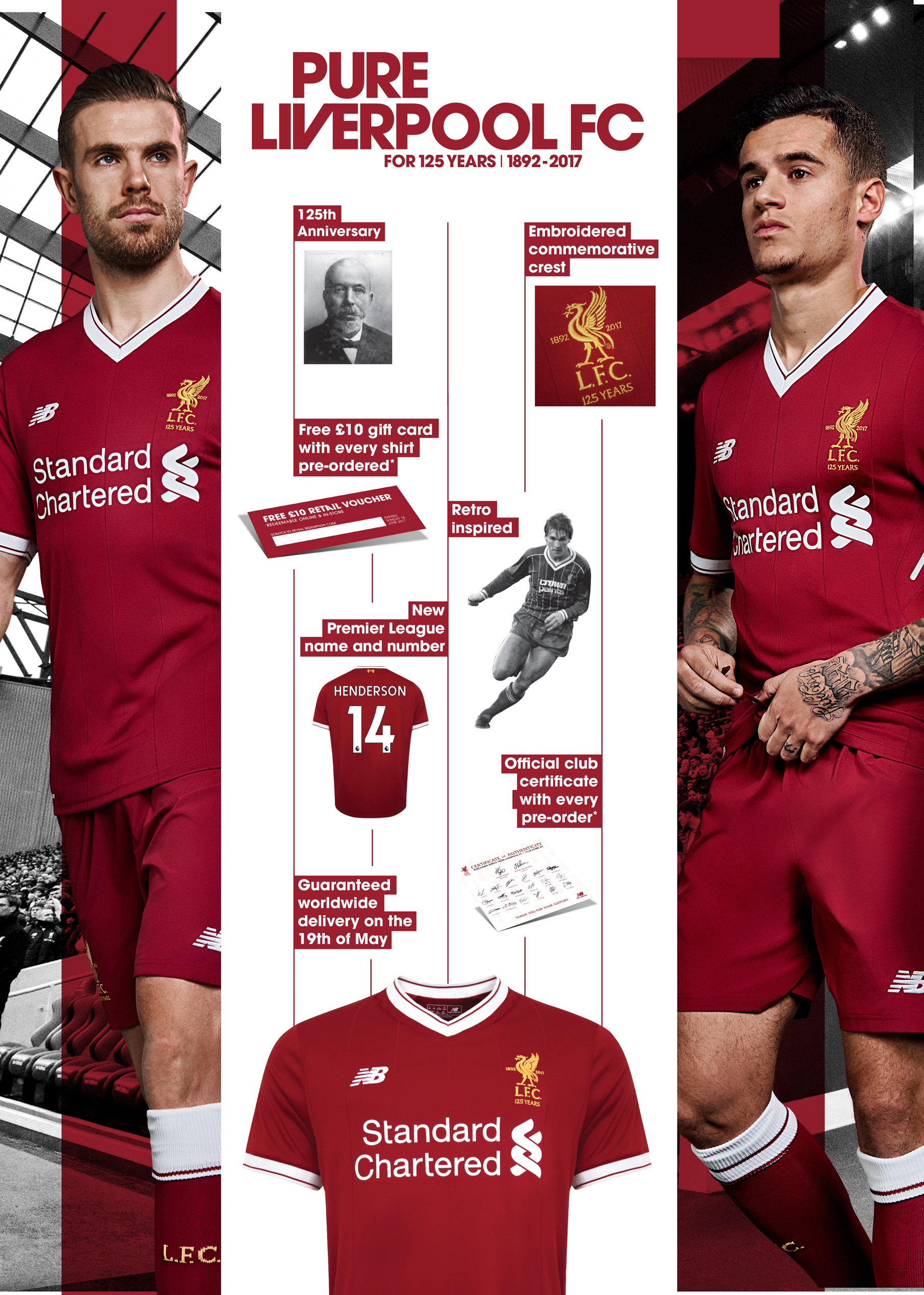 Liverpool kit infographic
