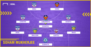GFX Soham Mukherjee ISL 4 Team of the Season
