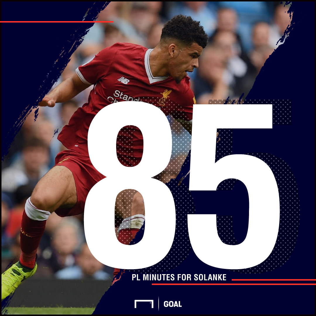Dominic Solanke Liverpool Premier League minutes 271117