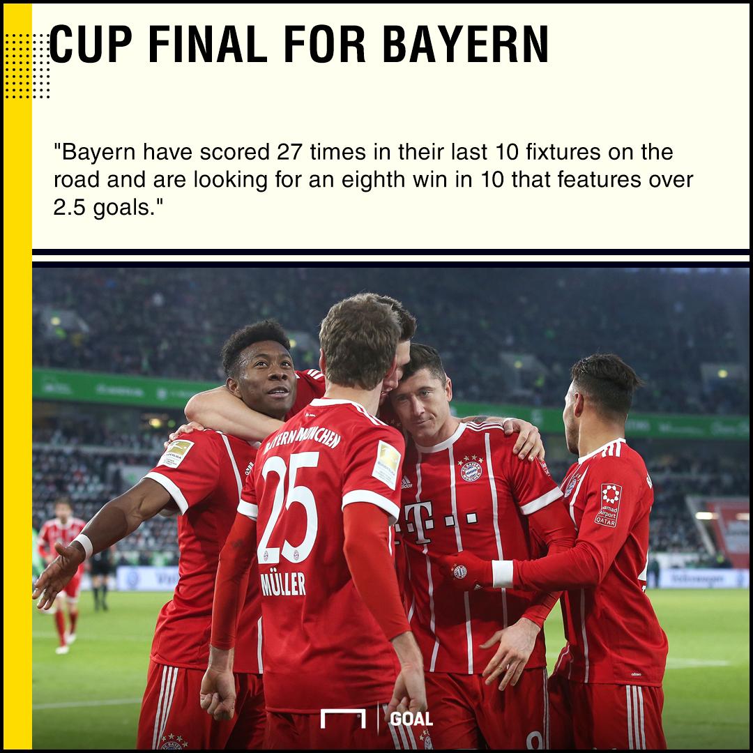 Leverkusen Bayern DFB graphic