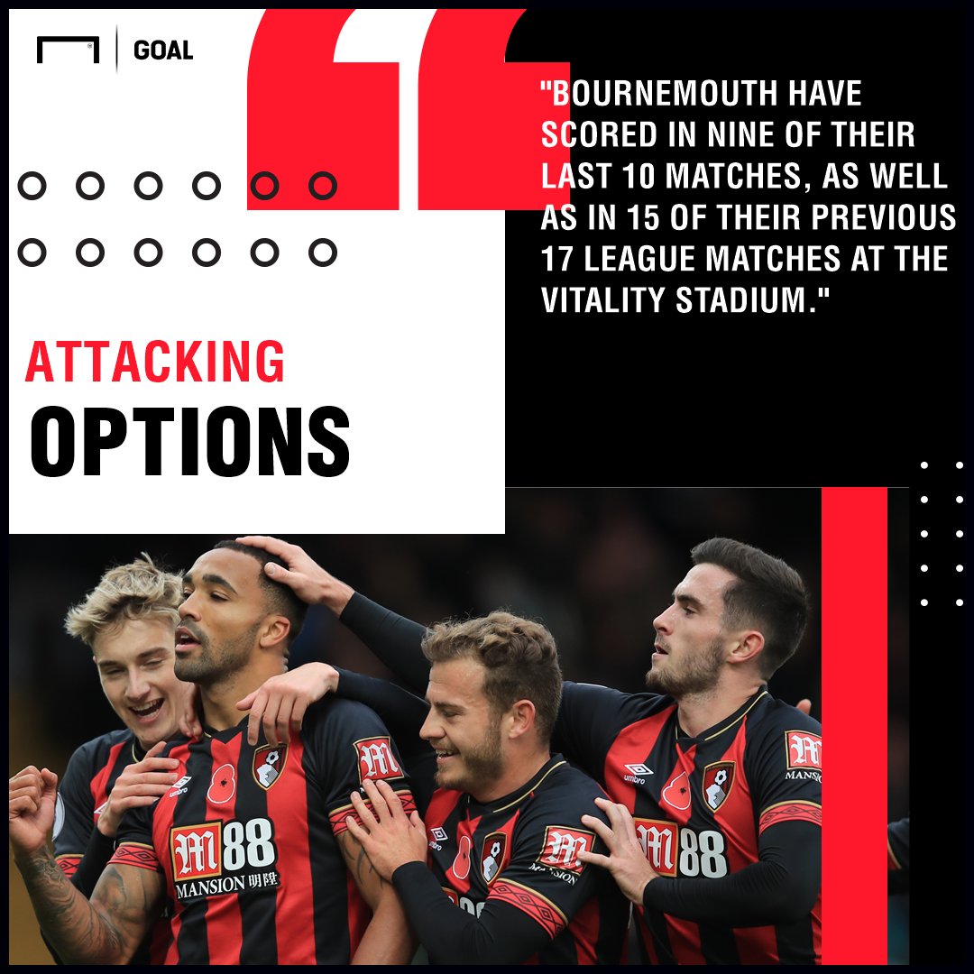 Bournemouth v Huddersfield Betting Tips