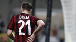 Lucas Biglia Milan