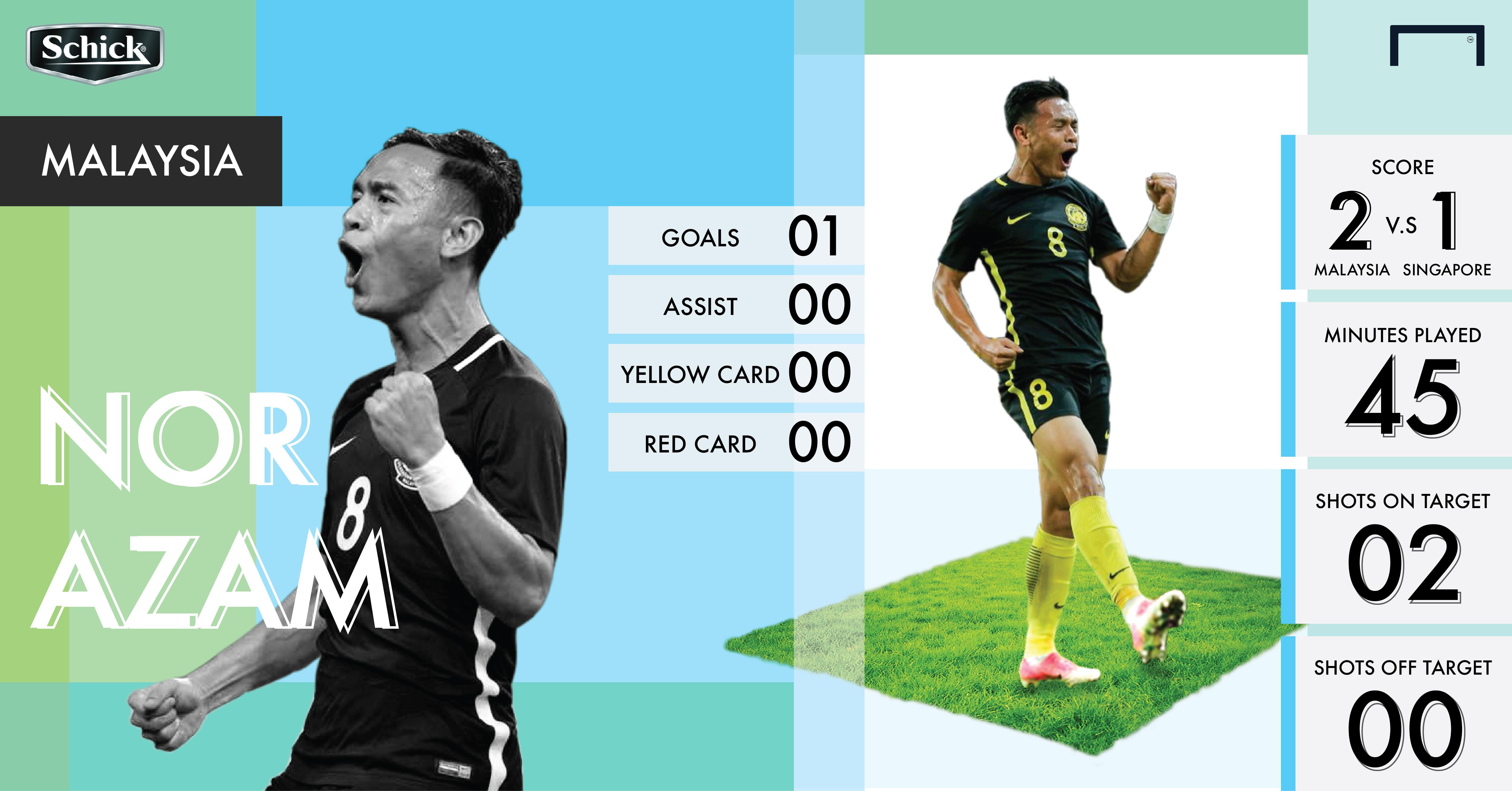 Schick Motm Singapore vs Malaysia
