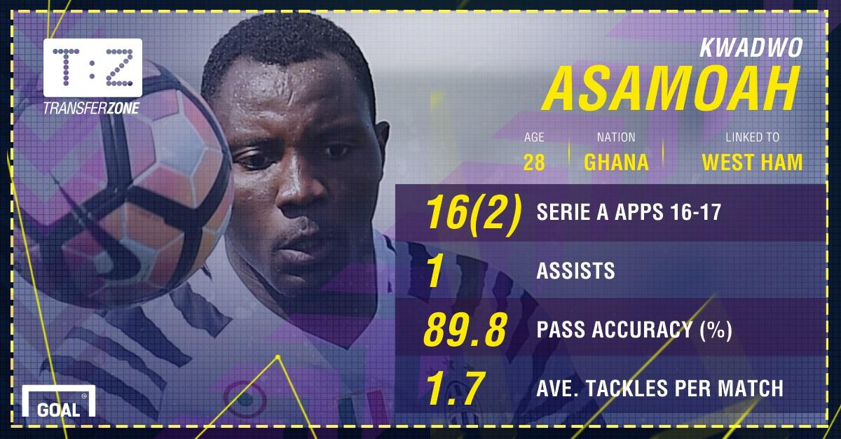 Kwadwo Asamoah PS