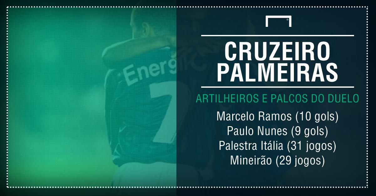 Cruzeiro Palmeiras I 08 07 17