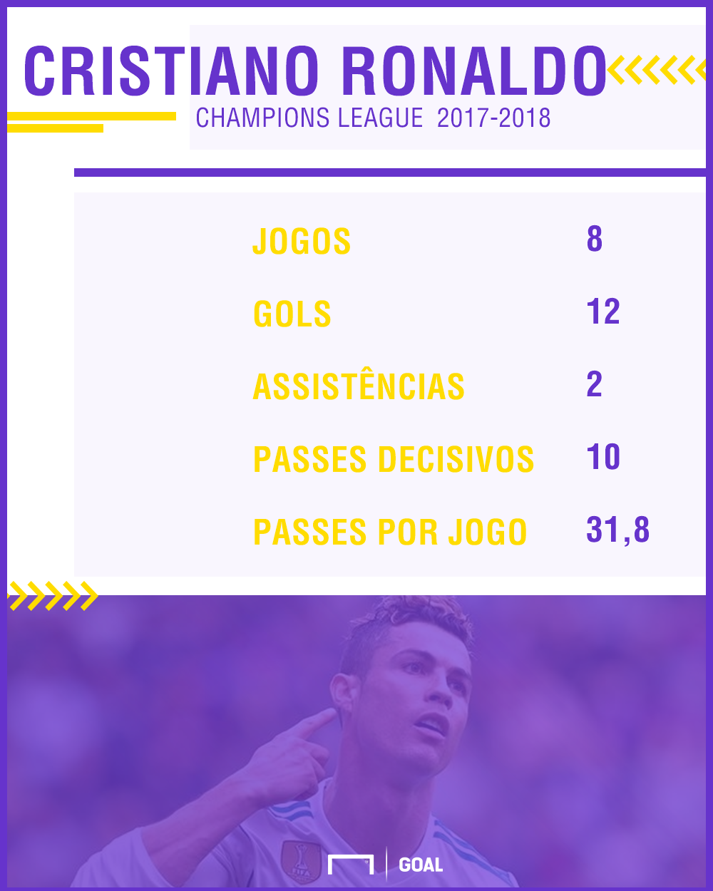 CR7 PS UCL