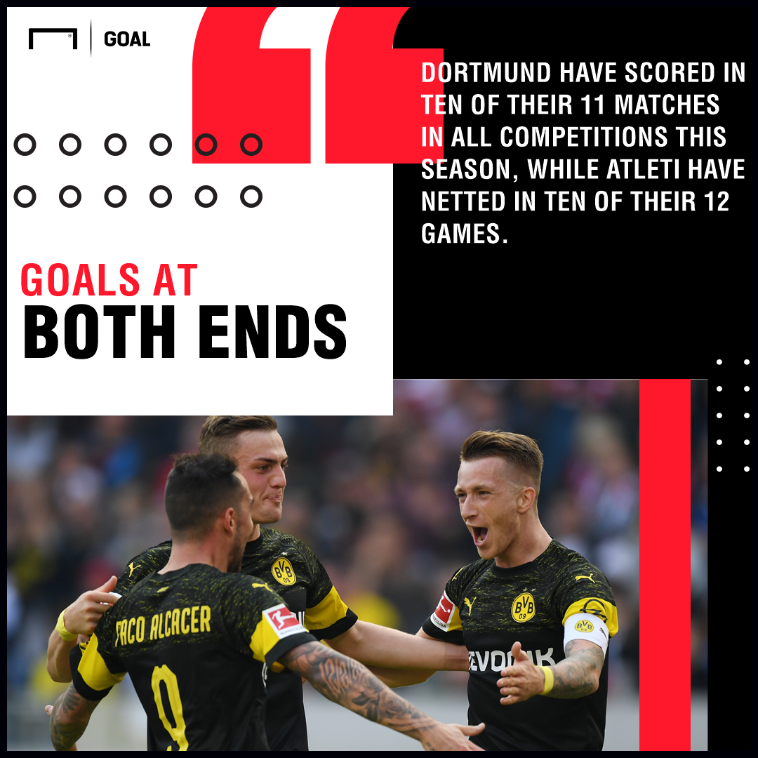Dortmund Atletico Madrid graphic