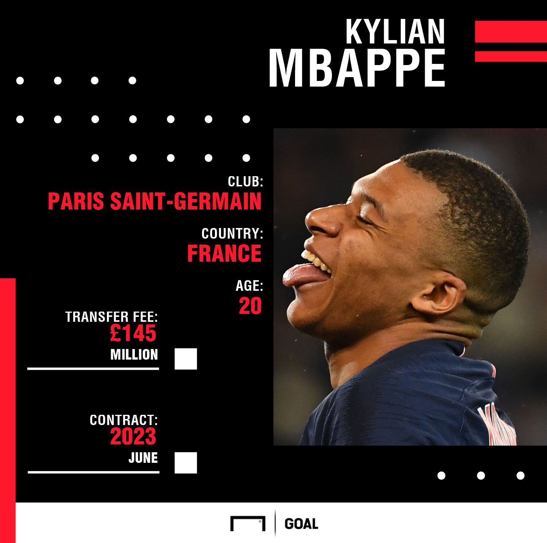 Kylian Mbappe PSG 2018-19