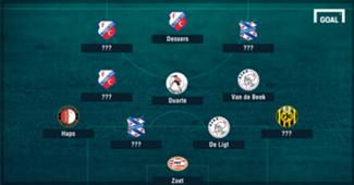 Omnisport Eredivisie Team van de Week 12