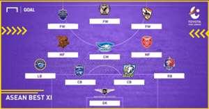 Best XI : ทีมโควตาอาเซียนชุดแรกไทยลีก
