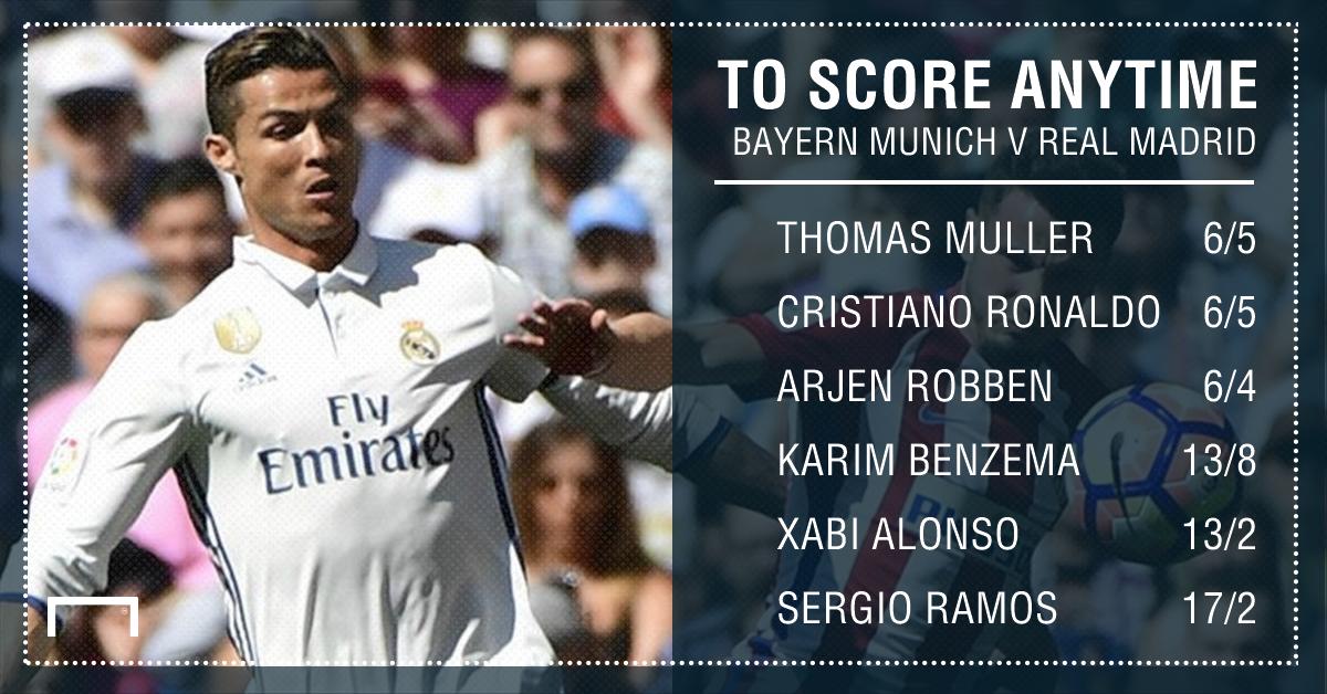 GFX Bayern Munich Real Madrid scorer betting