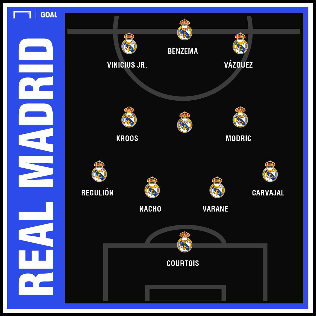 GFX Real Madrid 040319