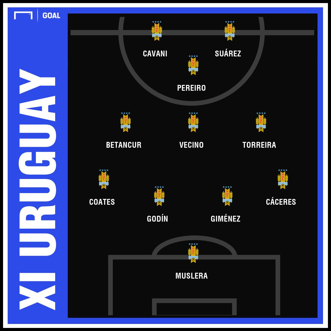 Uruguay PS