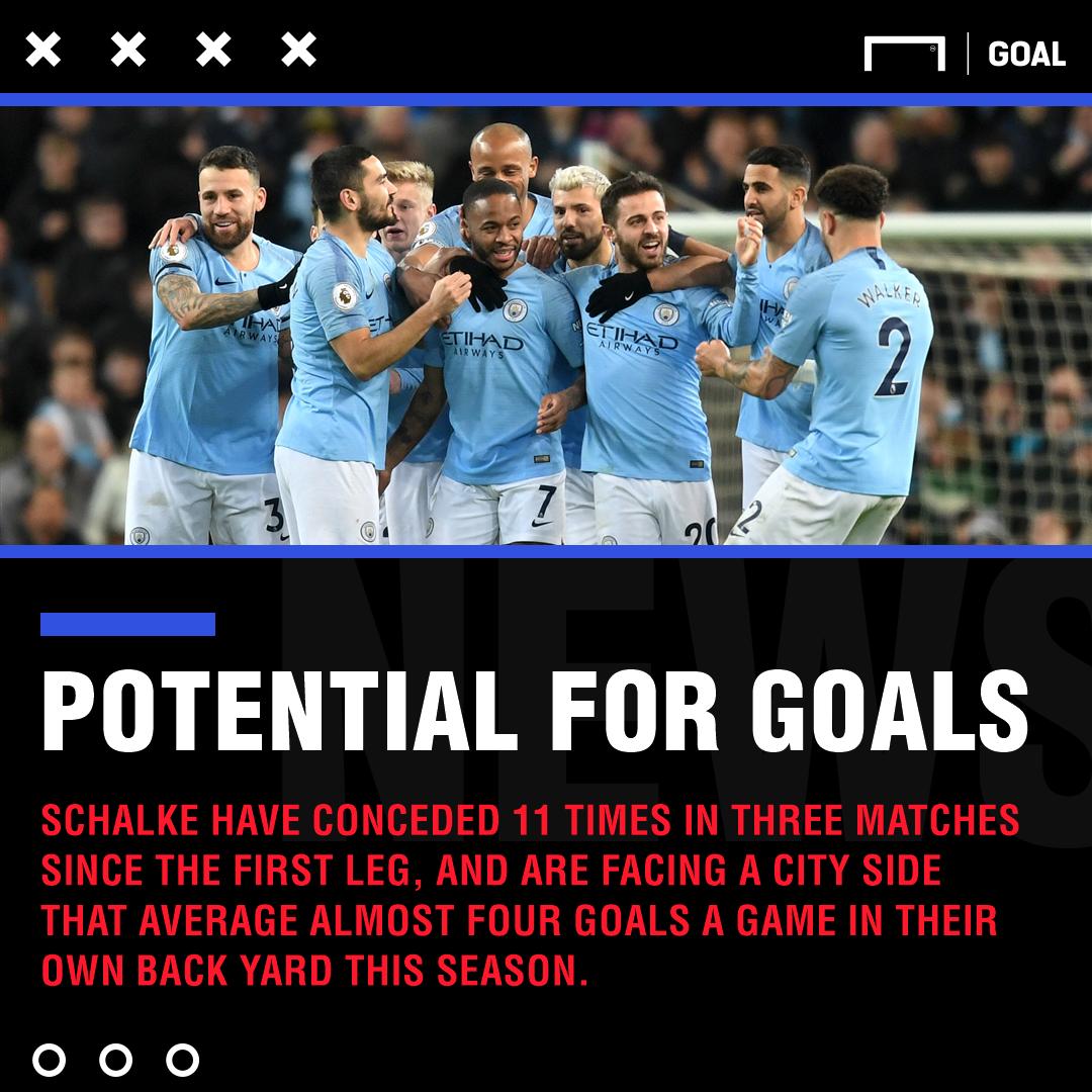Manchester City Schalke graphic