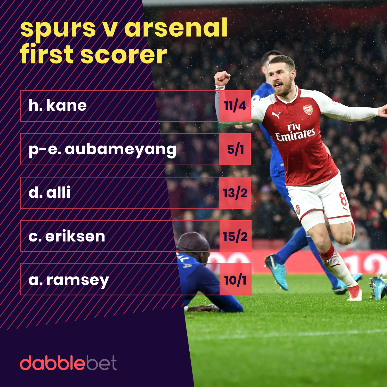 Spurs Arsenal goalscorer graphic