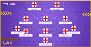 England Probable XI WC 2018