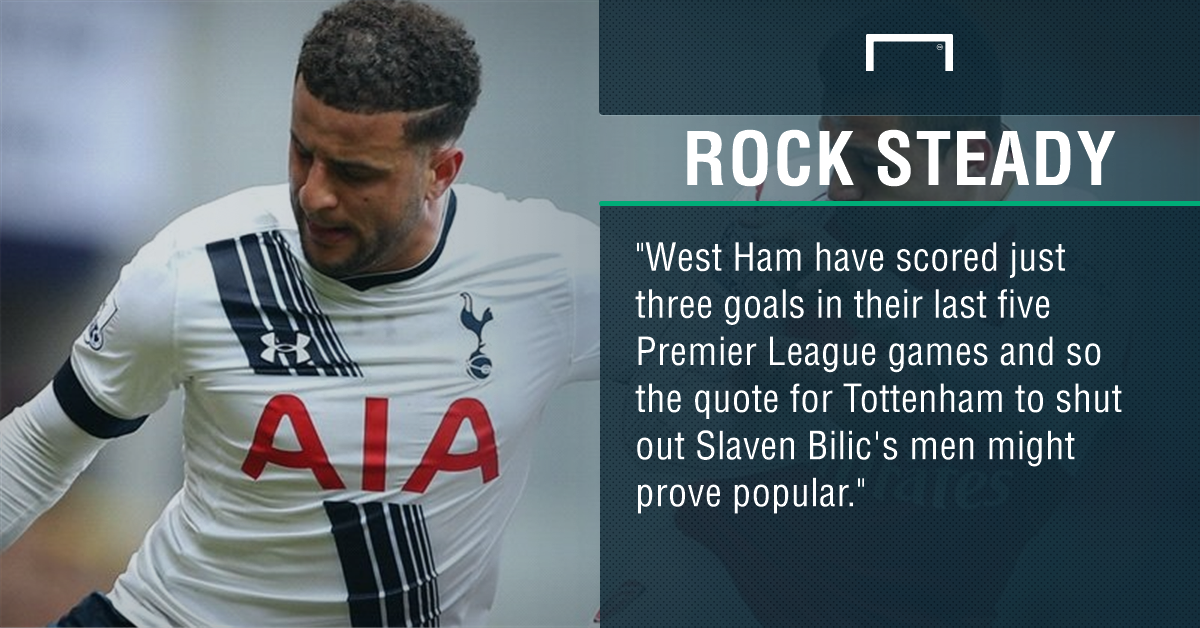 GFX West Ham Tottenham betting