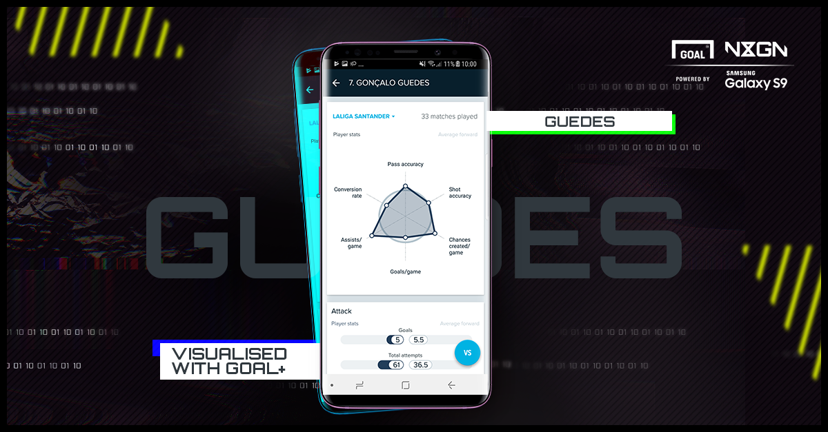 Guedes Samsung NxGn WC GFX