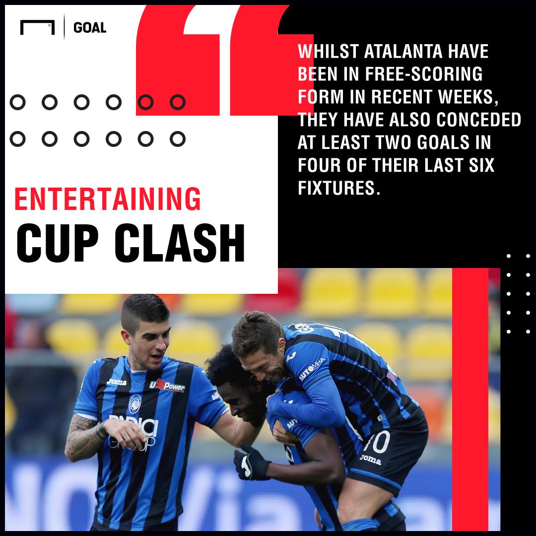 Atalanta Juventus graphic