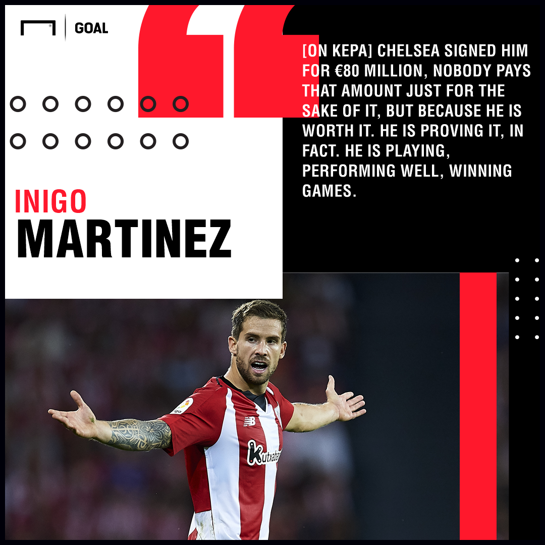 Inigo Martinez on Kepa