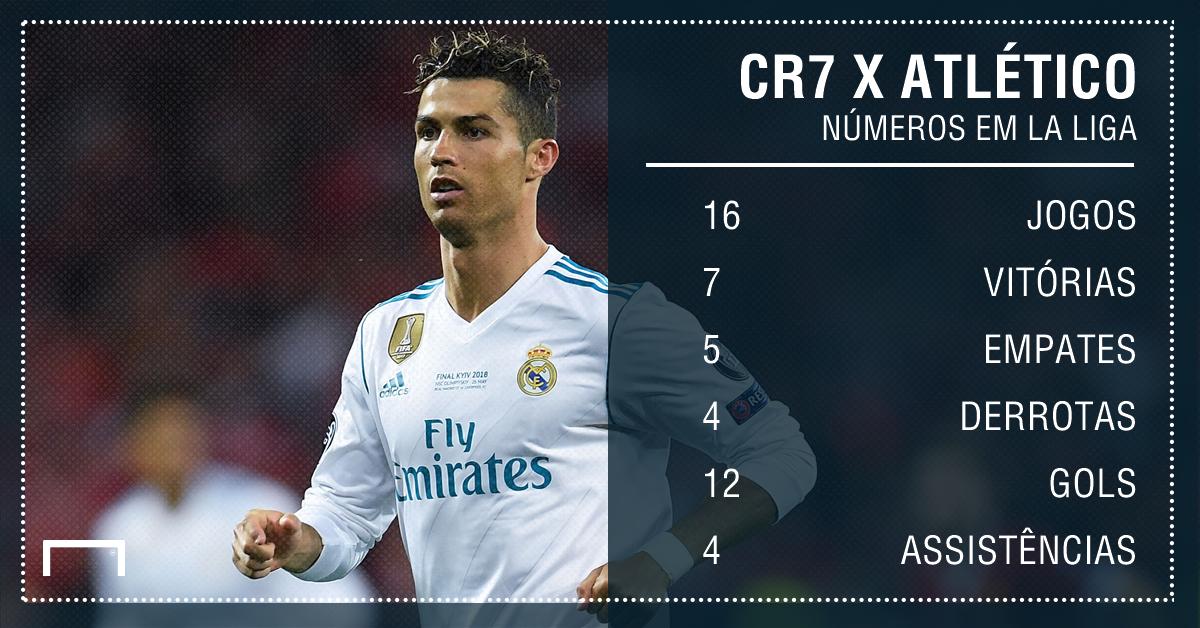 GFX_Cristiano Ronaldo Atlético de Madrid