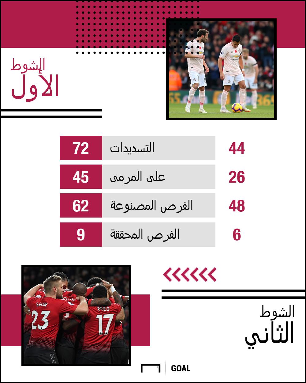 Manchester United GFX