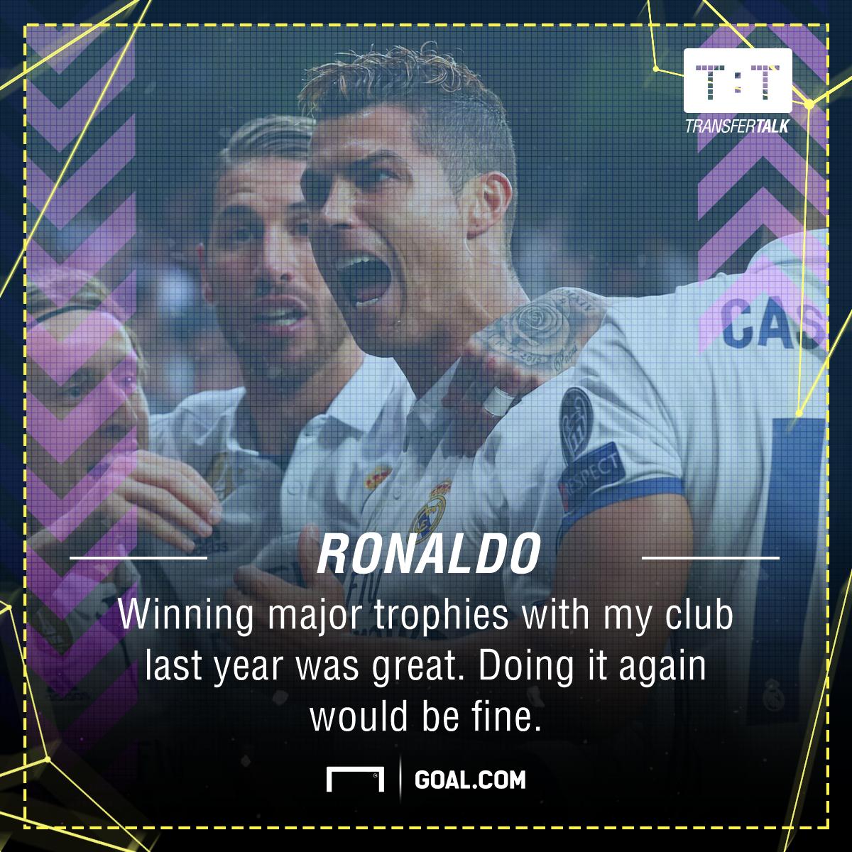 Cristiano Ronaldo Real Madrid future