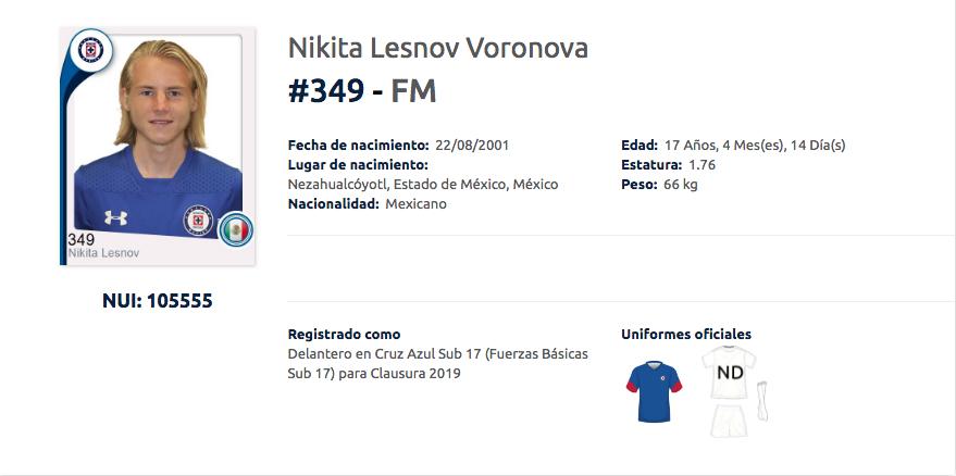 Nikita Lesnov