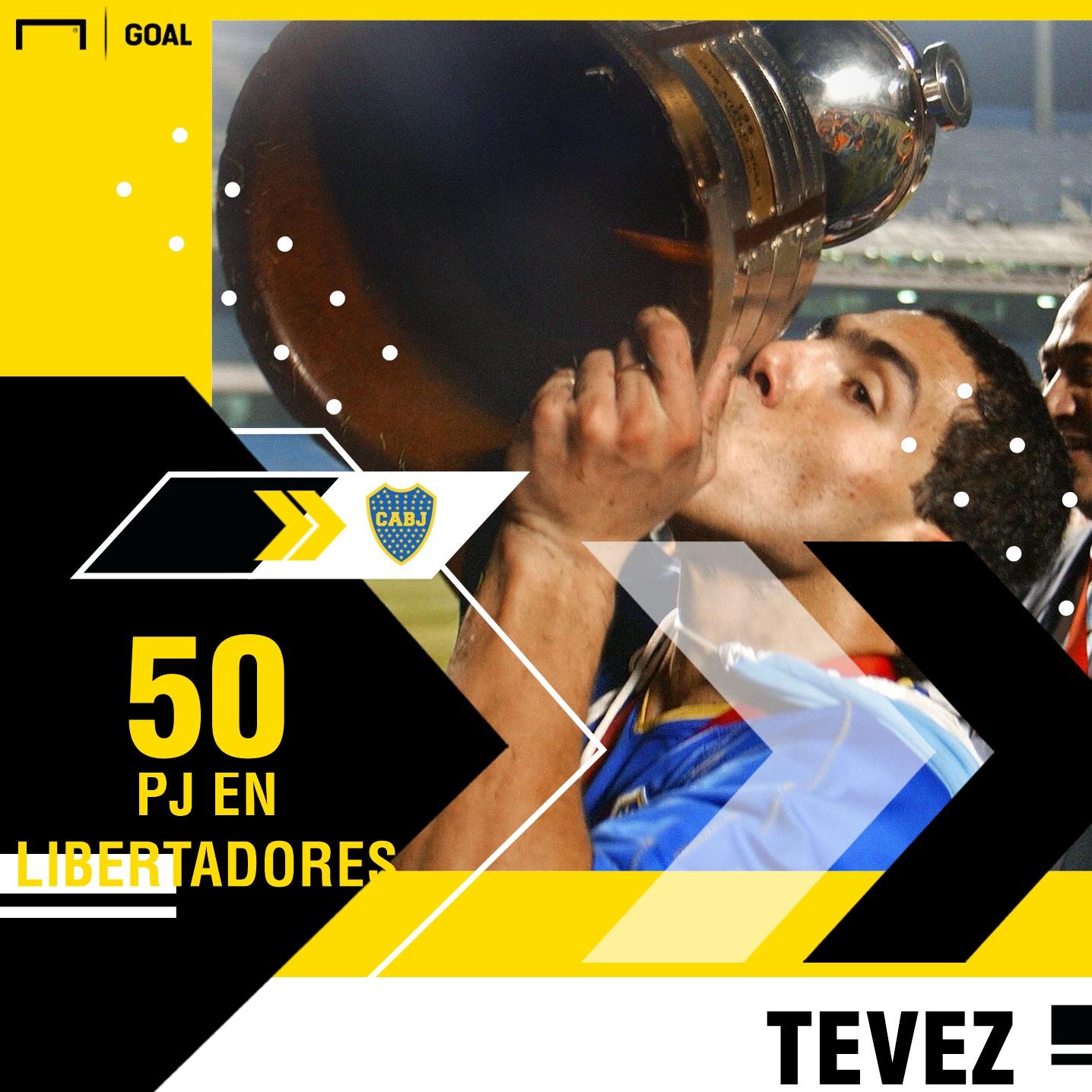 Boca Carlos Tevez Copa Libertadores 020419