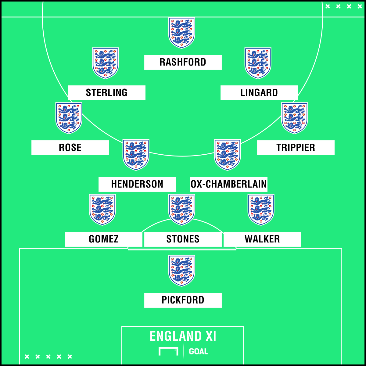 England XI vs Netherlands