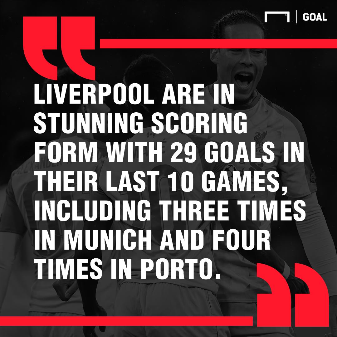 Barcelona vs Liverpool Betting Tips: Latest odds, team news