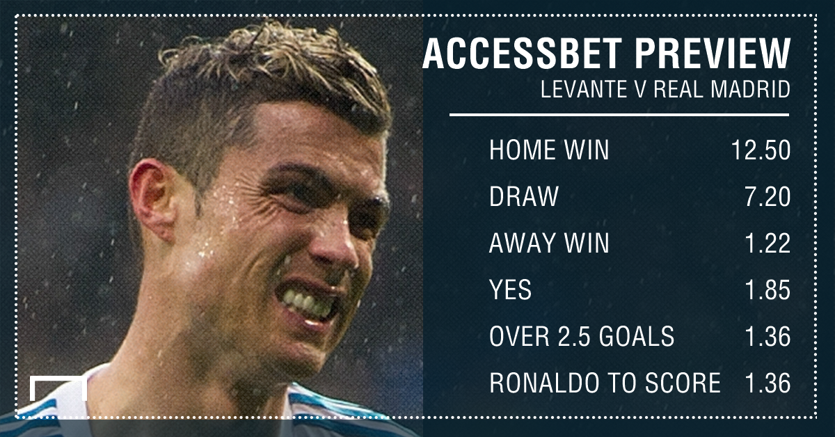 Levante vs Real Madrid Spanish Primera Division Match Updates