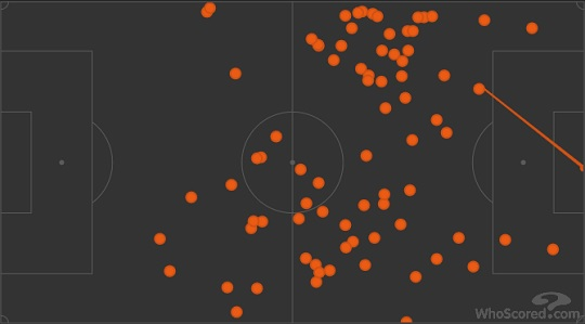 Isco Touch Map
