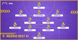 GFX Real Madrid best XI