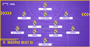 GFX Real Madrid best XI