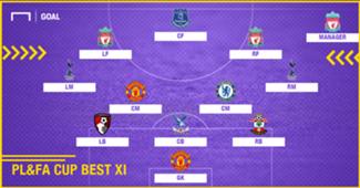 Best XI : ทีมยอดเยี่ยมฟุตบอลอังกฤษ 17-18 มีนาคม
