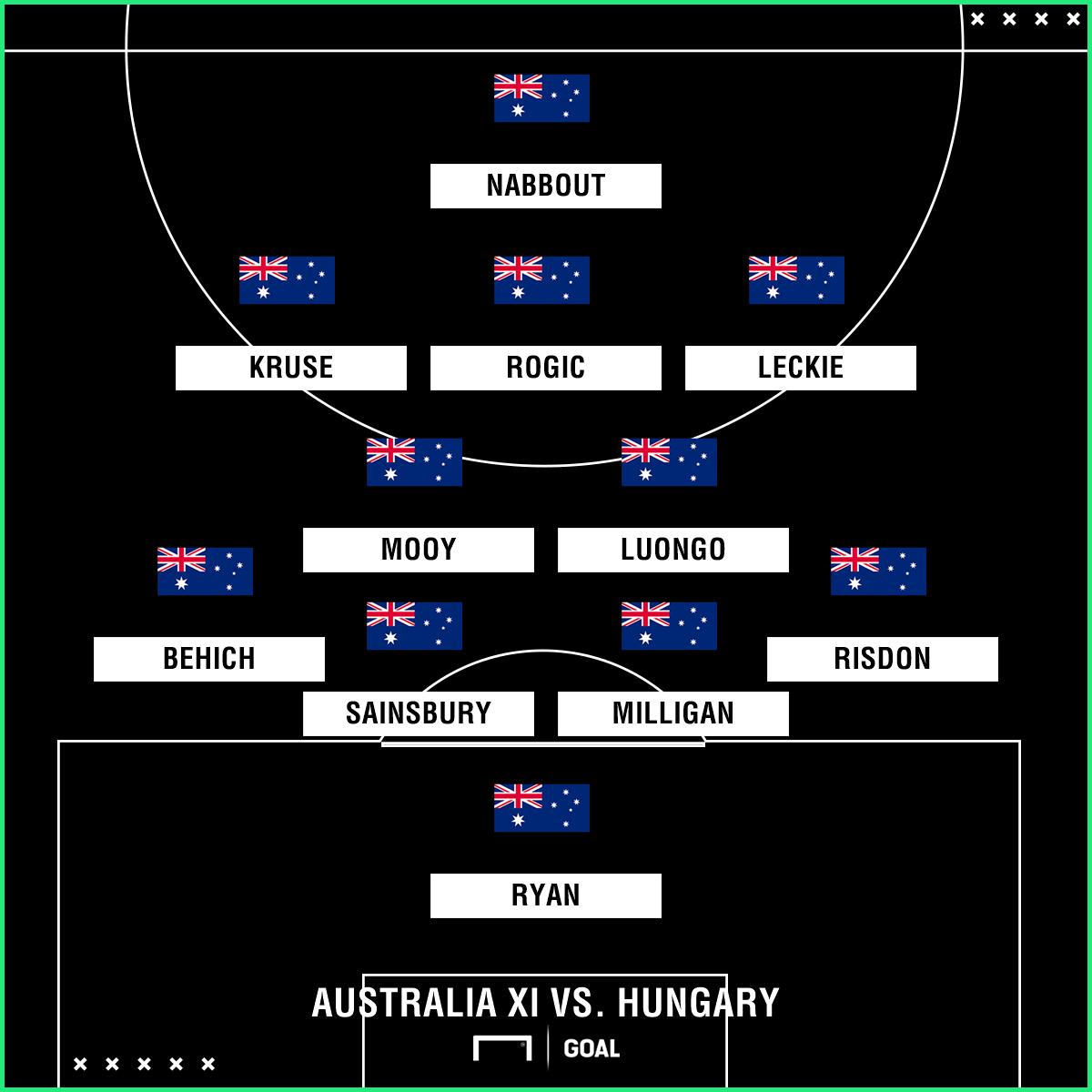 PS Australie